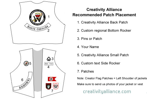 Creativity Alliance Recommended Patch Placement